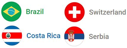 90443b68ab Como apostar na Copa do Mundo da Rússia 2018. Guia do Grupo E ...