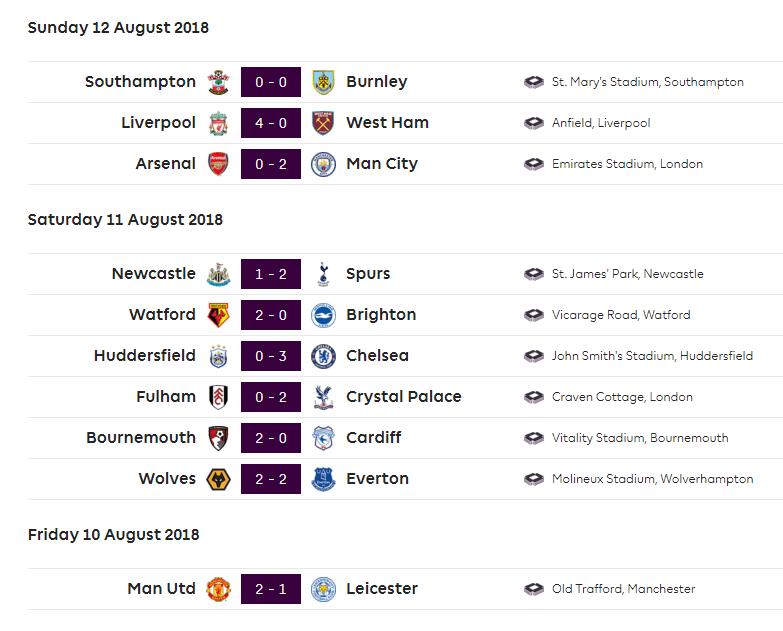 0dc2630ed1a59 Dicas de Apostas para 2º Rodada da Premier League 18 19 - Aposta 10
